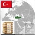 Türkiye Pamuk Üretim
